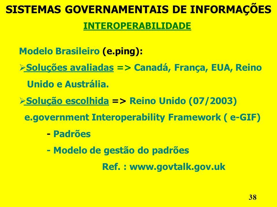 INTEROPERABILIDADE SISTEMAS GOVERNAMENTAIS DE INFORMAÇÕES 38 Modelo Brasileiro (e.ping): Soluções avaliadas => Canadá, França, EUA, Reino Unido e Austrália.