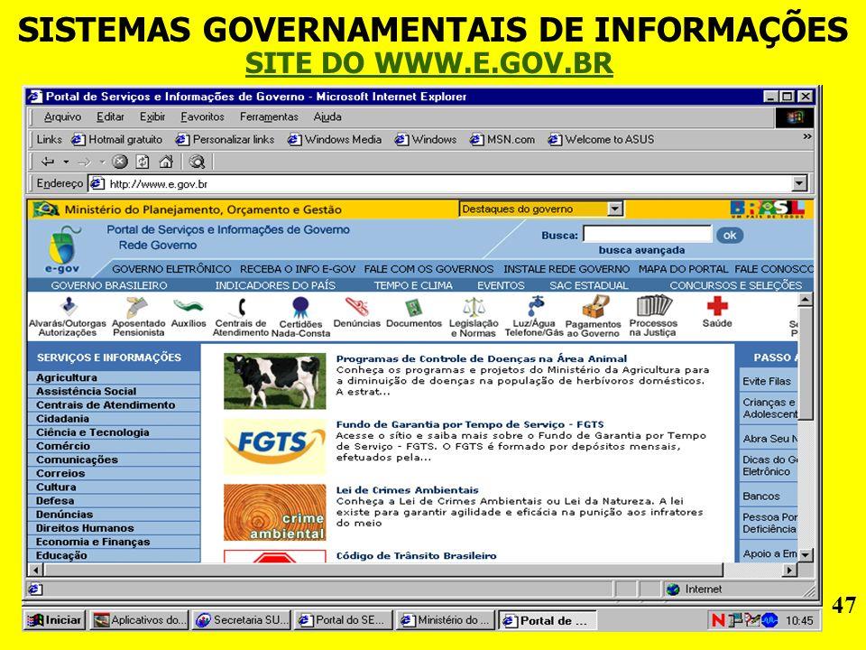 SISTEMAS GOVERNAMENTAIS DE INFORMAÇÕES SITE DO WWW.E.GOV.BR 47