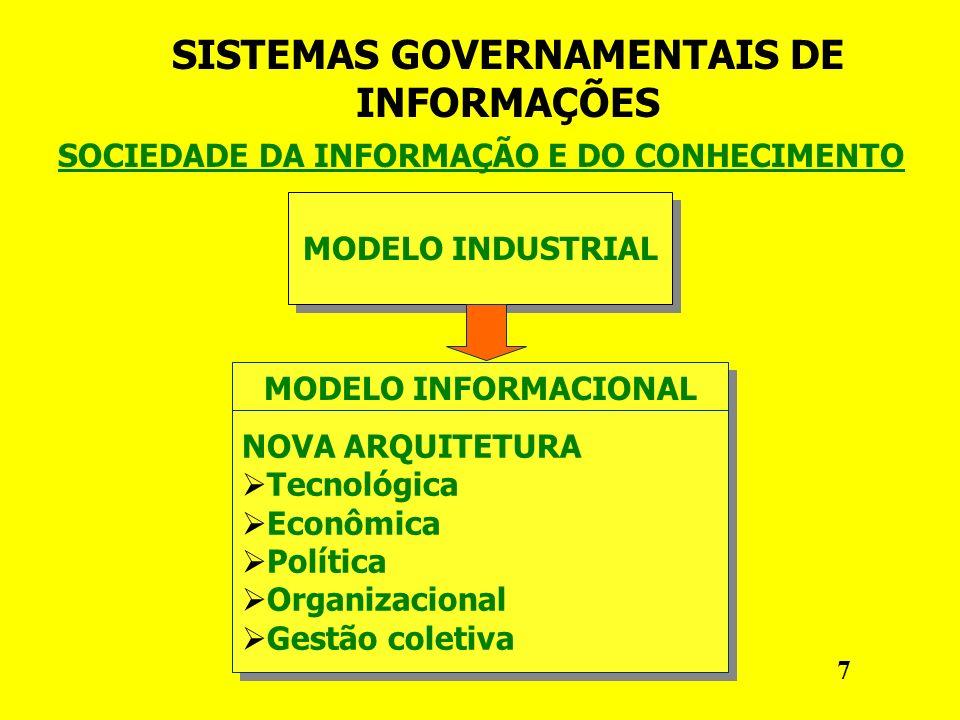 SISTEMAS GOVERNAMENTAIS DE INFORMAÇÕES SOCIEDADE DA INFORMAÇÃO E DO CONHECIMENTO MODELO INDUSTRIAL MODELO INFORMACIONAL NOVA ARQUITETURA Tecnológica Econômica Política Organizacional Gestão coletiva NOVA ARQUITETURA Tecnológica Econômica Política Organizacional Gestão coletiva 7