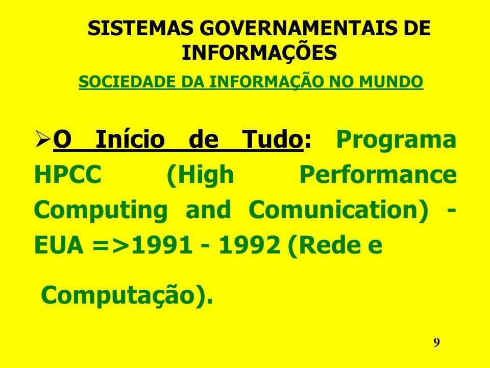 SISTEMAS GOVERNAMENTAIS DE INFORMAÇÕES SOCIEDADE DA INFORMAÇÃO NO MUNDO O Início de Tudo: Programa HPCC (High Performance Computing and Comunication) - EUA =>1991 - 1992 (Rede e Computação).