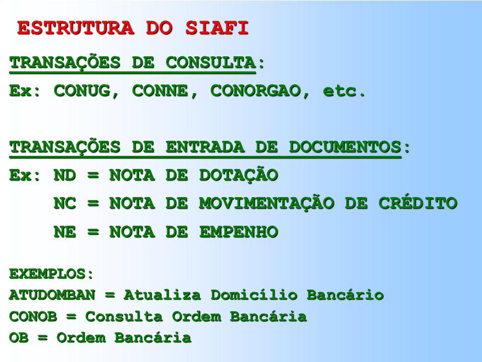 ESTRUTURA DO SIAFI Sistema Subsistema Módulos Transações