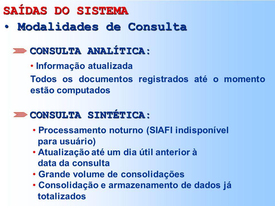 SAÍDAS DO SISTEMA Estrutura das Consolidações Estrutura das Consolidações ÓRGÃO ÓRGÃO ÓRGÃO SUBÓRGÃO SUBÓRGÃO SUBÓRGÃO SUBÓRGÃO SUBÓRGÃO SUBÓRGÃO UNIÃ