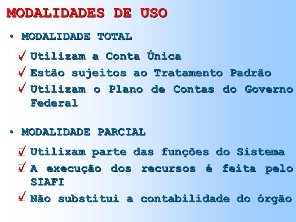 FORMAS DE ACESSO UG ON-LINE UG ON-LINE REDE SIAFI REDE SIAFI ON-LINEOFF-LINE UG OFF-LINE UG OFF-LINE POLO DE DIGITAÇÃO ON-LINE POLO DE DIGITAÇÃO ON-LI