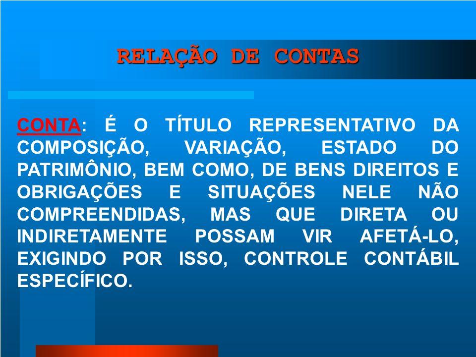 PLANO DE CONTAS Representado por um conjunto de títulos organizados e codificados com o propósito: Sistematizar e uniformizar o registro contábil dos