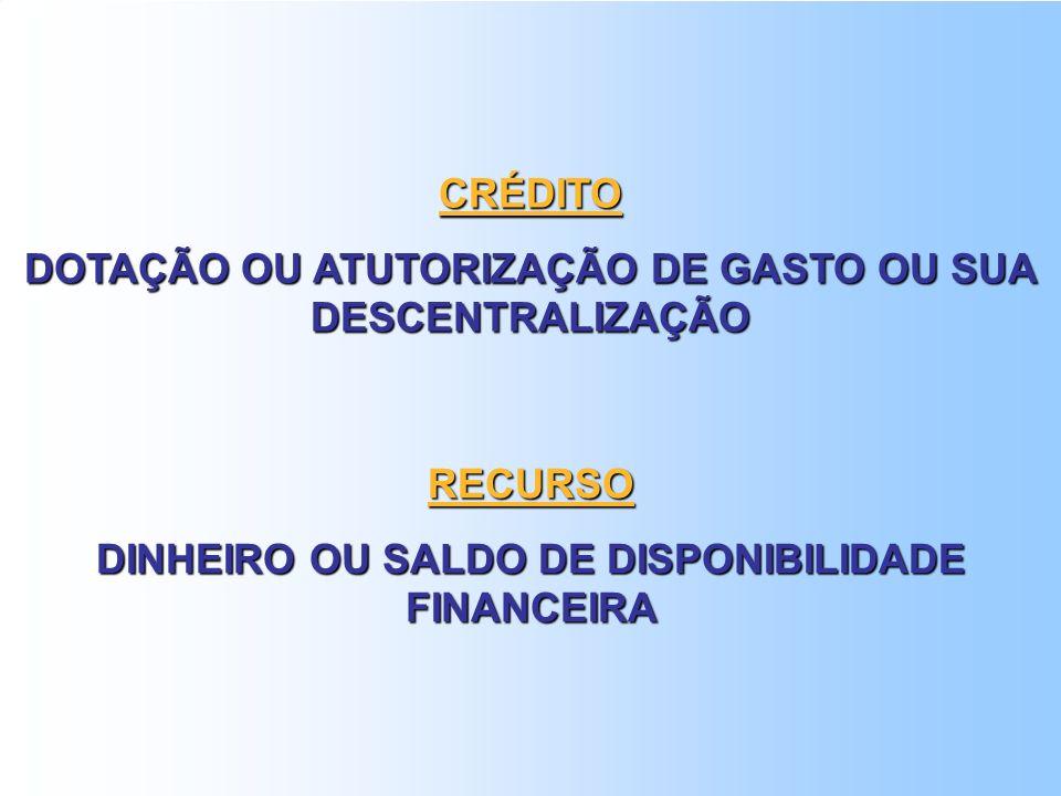 EXECUÇÃO ORÇAMENTÁRIA E FINANCEIRA CREDITORECURSO