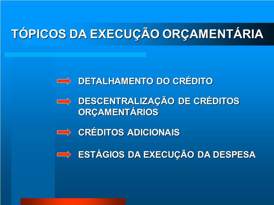 INÍCIO DA EXECUÇÃO ORÇAMENTÁRIA ORÇAMENTO APROVADO - LOA Publicação da LOA SERPRO Informações Orçamentárias STNSIAFI SOF ND para UG 1 ND para UG 2 ND