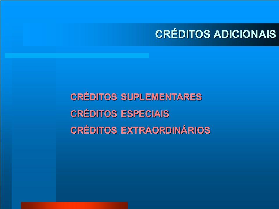 DESCENTRALIZAÇÃO DE CRÉDITOS ORÇAMENTÁRIOS MIN. A MIN. B Descentralização Externa NC UG 1 NC UG 2UG 3 Descentralização Interna