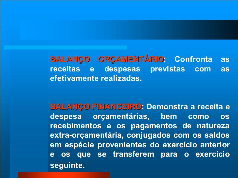 FLUXO DO BALANÇO GERAL DA UNIÃO OS RESULTADOS GERAIS DO EXERCÍCIO SÃO EVIDENCIADOS NAS SEGUINTES DEMONSTRAÇÕES CONTÁBEIS: BALANÇO ORÇAMENTÁRIO BALANÇO