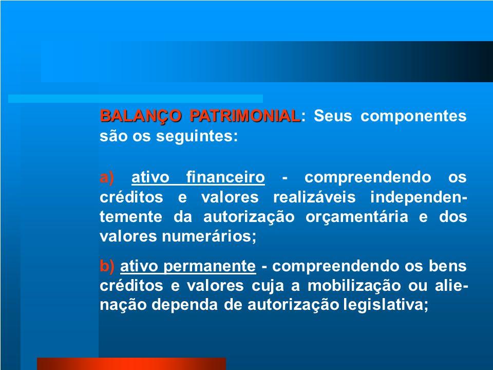 BALANÇO ORÇAMENTÁRIO BALANÇO ORÇAMENTÁRIO: Confronta as receitas e despesas previstas com as efetivamente realizadas. BALANÇO FINANCEIRO BALANÇO FINAN