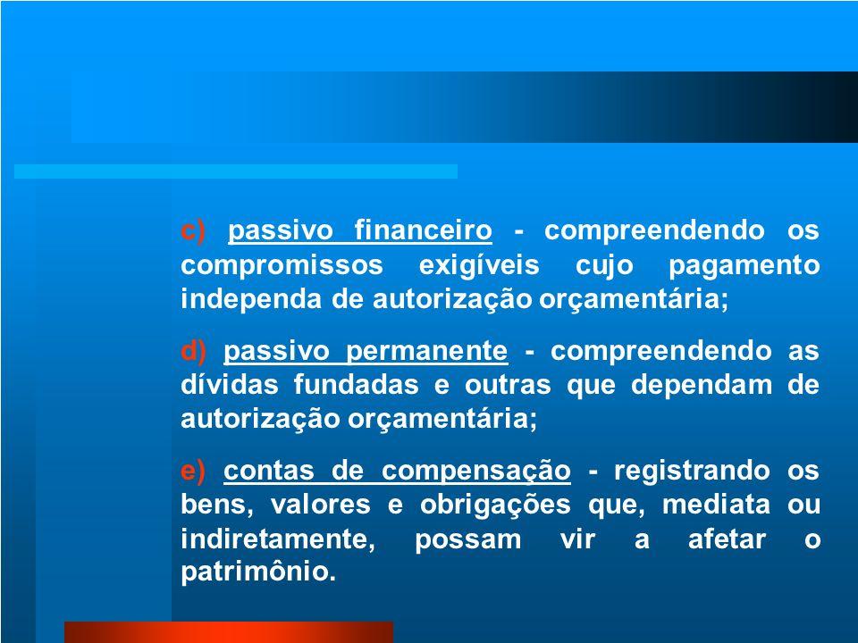 BALANÇO PATRIMONIAL BALANÇO PATRIMONIAL: Seus componentes são os seguintes: a) ativo financeiro - compreendendo os créditos e valores realizáveis inde