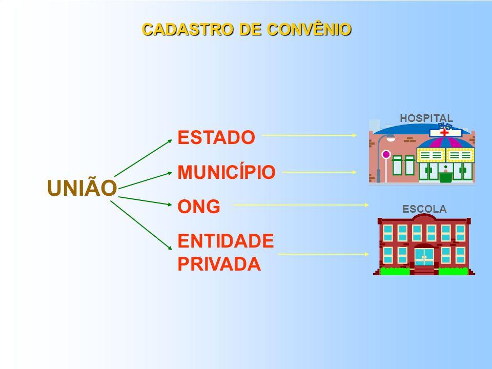 PROGORCAM VANTAGENS NA UTILIZAÇÃO - IDENTIFICAÇÃO DE CENTRO DE CUSTOS - ACOMPANHAMENTO FÍSICO/FINANCEIRO DOS PROGRAMAS - IDENTIFICAÇÃO DOS INDICADORES