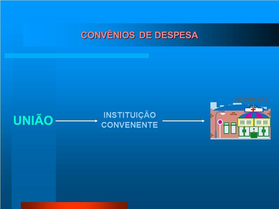 CONVÊNIOS DE RECEITA - DETALHAMENTO DA FONTE DE RECURSOS - ACOMPANHAMENTO DAS FASES DE EXECUÇÃO - SUBSTITUI A CONTA BANCÁRIA EXCLUSIVA