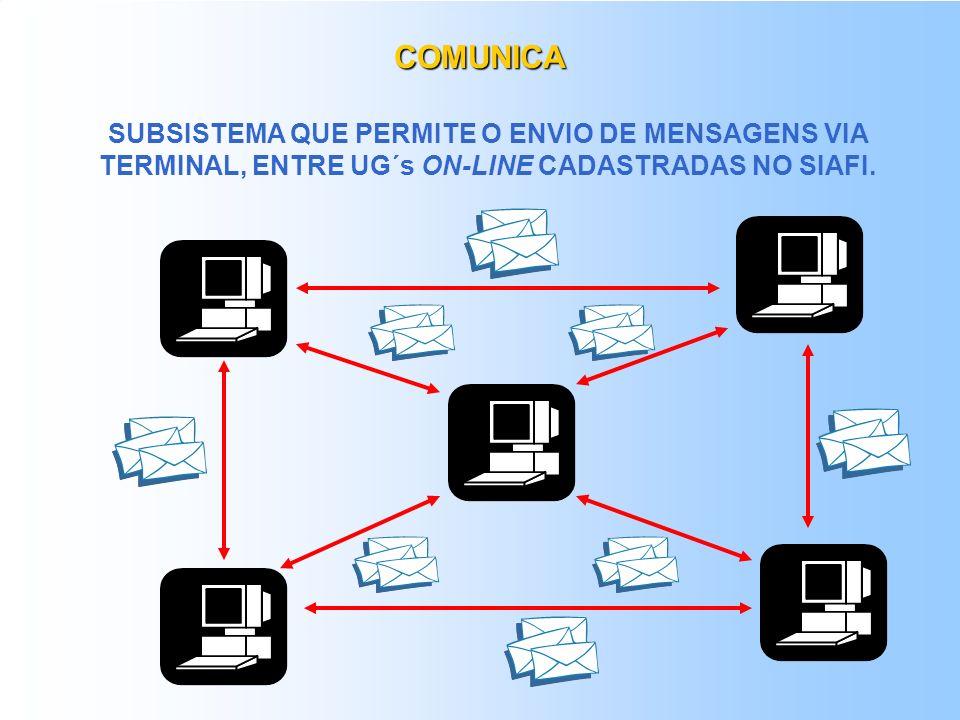 CONVÊNIOS DE DESPESA UNIÃO INSTITUIÇÃO CONVENENTE HOSPITAL +