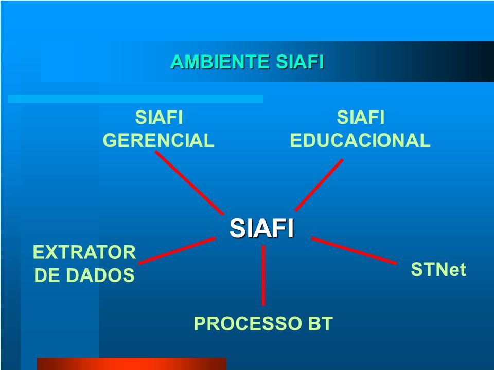 SIAFI99 - ADMINISTRA - COMUNICA - INCMSG (INCLUI MENSAGEM) DATA: DD/MM/AA HORA: HH:MM:SS USUARIO: XXXXXXXXXX INFORME O DESTINATÁRIO DA MENSAGEM: __ (1