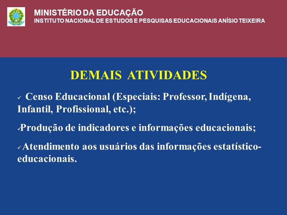DEMAIS ATIVIDADES Censo Educacional (Especiais: Professor, Indígena, Infantil, Profissional, etc.); Produção de indicadores e informações educacionais; Atendimento aos usuários das informações estatístico- educacionais.