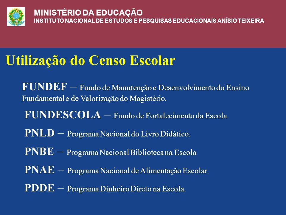 FUNDEF – Fundo de Manutenção e Desenvolvimento do Ensino Fundamental e de Valorização do Magistério.