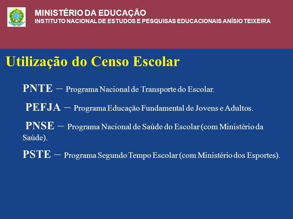 Auto-a valiação Comissão Própria de Avaliação-CPA MINISTÉRIO DA EDUCAÇÃO INSTITUTO NACIONAL DE ESTUDOS E PESQUISAS EDUCACIONAIS ANÍSIO TEIXEIRA