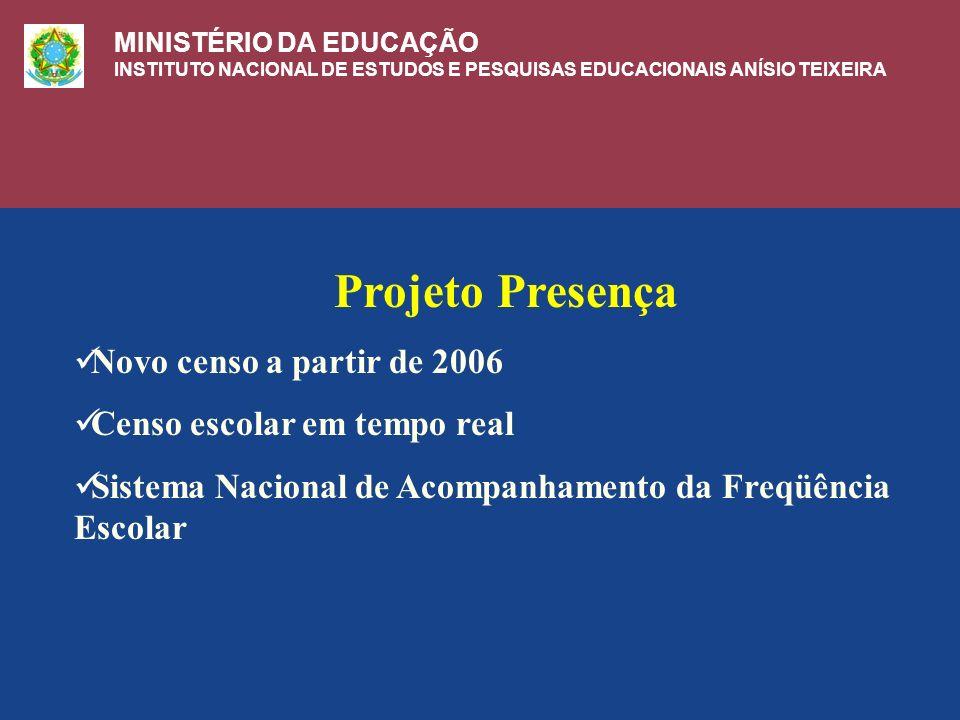 Projeto Presença Novo censo a partir de 2006 Censo escolar em tempo real Sistema Nacional de Acompanhamento da Freqüência Escolar MINISTÉRIO DA EDUCAÇÃO INSTITUTO NACIONAL DE ESTUDOS E PESQUISAS EDUCACIONAIS ANÍSIO TEIXEIRA