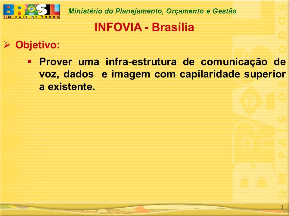 Ministério do Planejamento, Orçamento e Gestão 2 INFOVIA - Brasília Situação Atual: Alto custo das redes Falta de integração entre as redes instaladas Falta de padronização das redes Grau de segurança inadequado Necessidade de preparação da infra-estrutura para futuras aplicações
