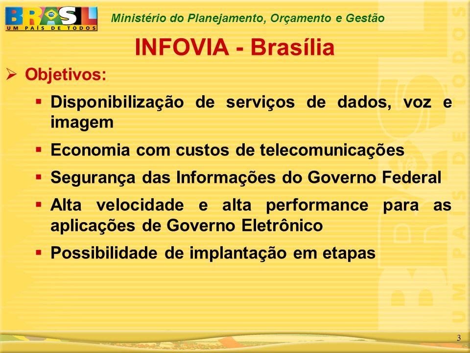 Ministério do Planejamento, Orçamento e Gestão 4 INFOVIA - Brasília