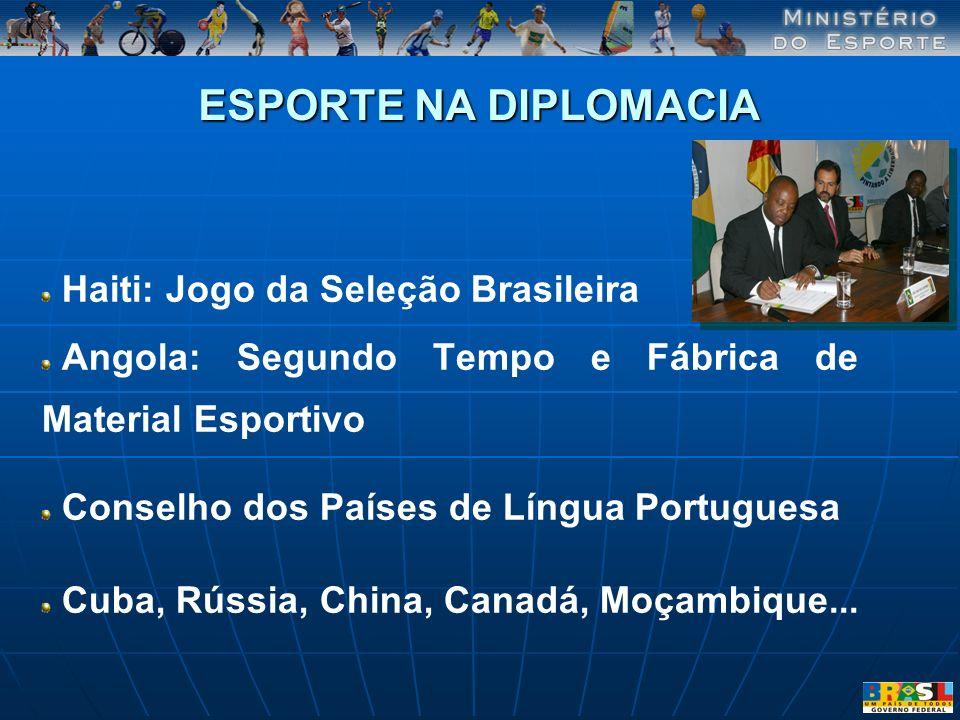 ESPORTE NA DIPLOMACIA Haiti: Jogo da Seleção Brasileira Angola: Segundo Tempo e Fábrica de Material Esportivo Conselho dos Países de Língua Portuguesa