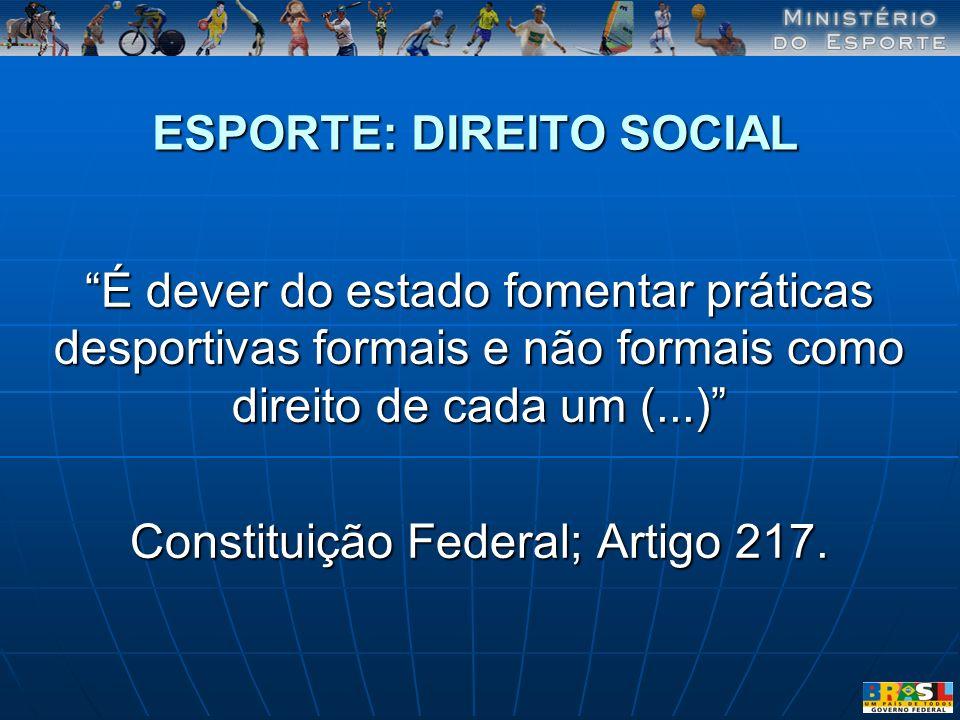 ESPORTE: DIREITO SOCIAL É dever do estado fomentar práticas desportivas formais e não formais como direito de cada um (...) Constituição Federal; Arti