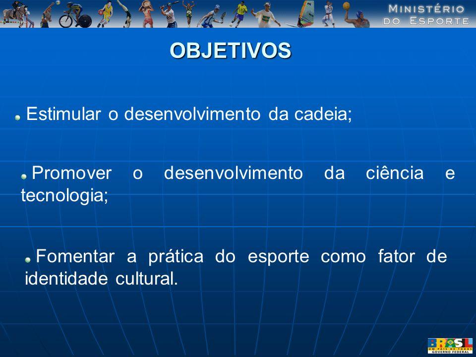 Estimular o desenvolvimento da cadeia; OBJETIVOS Promover o desenvolvimento da ciência e tecnologia; Fomentar a prática do esporte como fator de ident