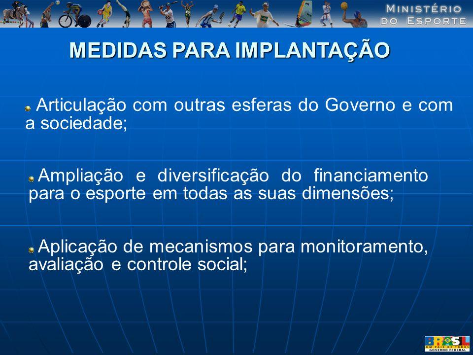 Articulação com outras esferas do Governo e com a sociedade; MEDIDAS PARA IMPLANTAÇÃO Ampliação e diversificação do financiamento para o esporte em to