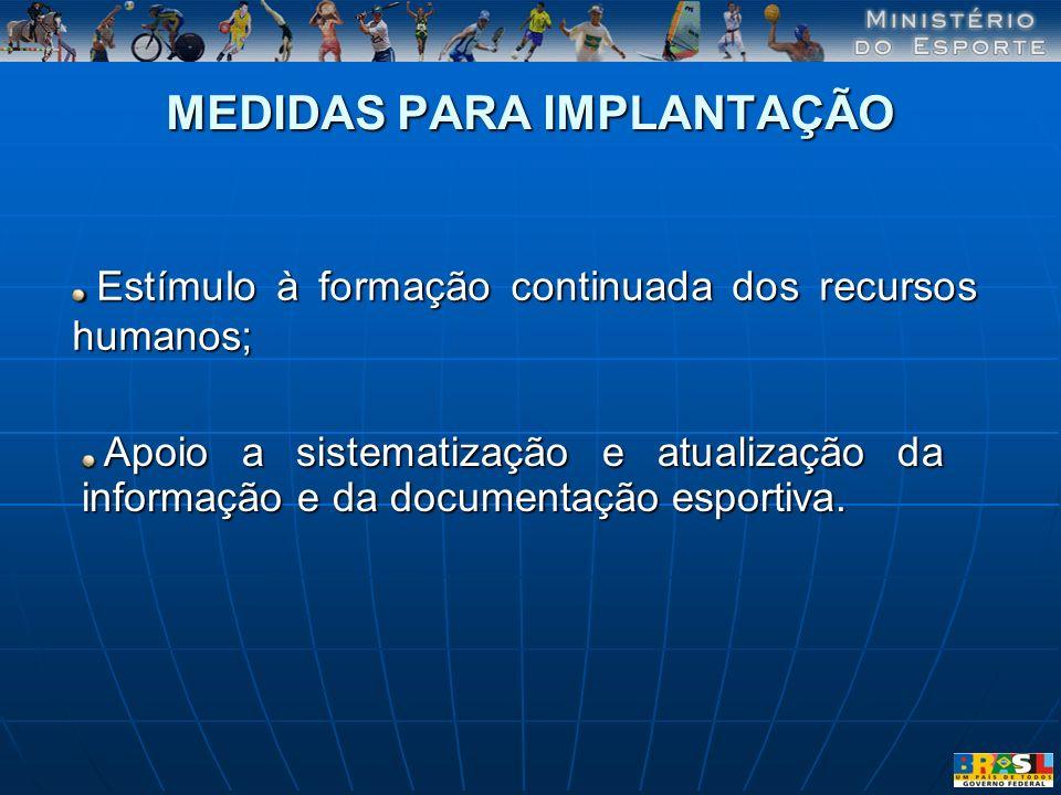 AÇÕES DO MINISTÉRIO DO ESPORTE
