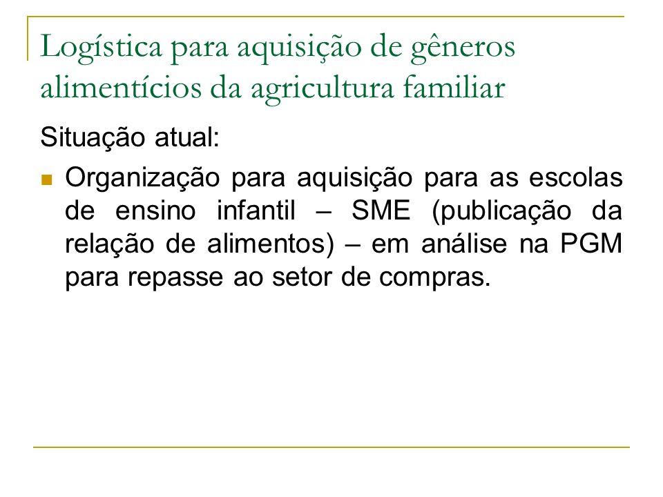Logística para aquisição de gêneros alimentícios da agricultura familiar Situação atual: Organização para aquisição para as escolas de ensino infantil