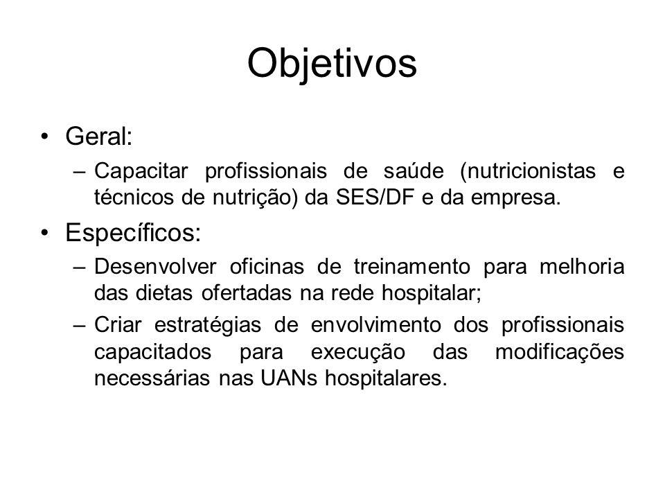 Objetivos Geral: –Capacitar profissionais de saúde (nutricionistas e técnicos de nutrição) da SES/DF e da empresa. Específicos: –Desenvolver oficinas