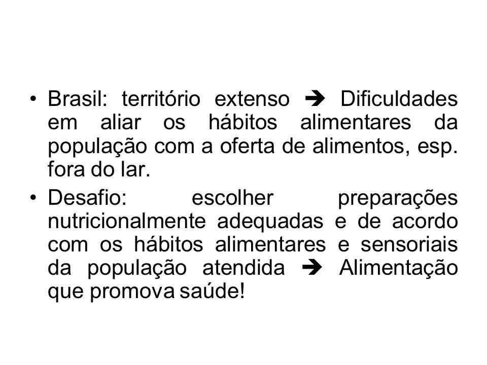 Brasil: território extenso Dificuldades em aliar os hábitos alimentares da população com a oferta de alimentos, esp. fora do lar. Desafio: escolher pr