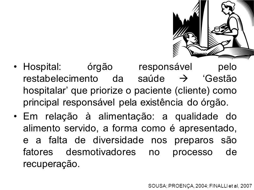 Hospital: órgão responsável pelo restabelecimento da saúde Gestão hospitalar que priorize o paciente (cliente) como principal responsável pela existên
