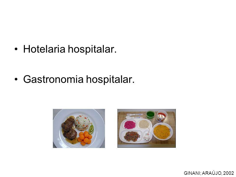 Hotelaria hospitalar. Gastronomia hospitalar. GINANI; ARAÚJO, 2002