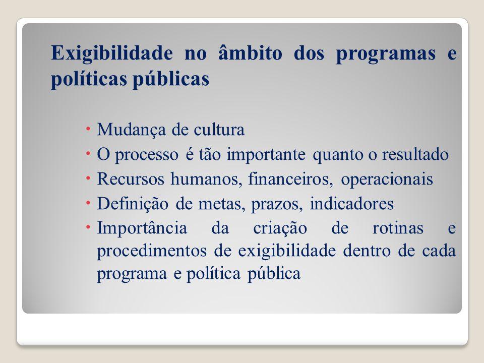 Exigibilidade no âmbito dos programas e políticas públicas Mudança de cultura O processo é tão importante quanto o resultado Recursos humanos, finance