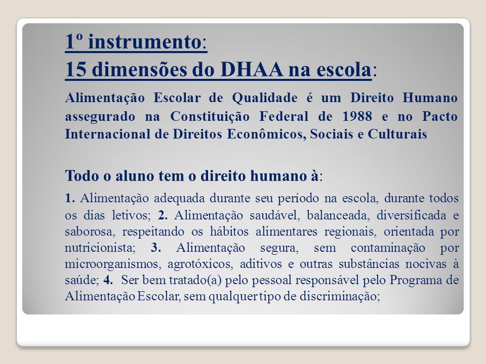 1º instrumento: 15 dimensões do DHAA na escola: Alimentação Escolar de Qualidade é um Direito Humano assegurado na Constituição Federal de 1988 e no P