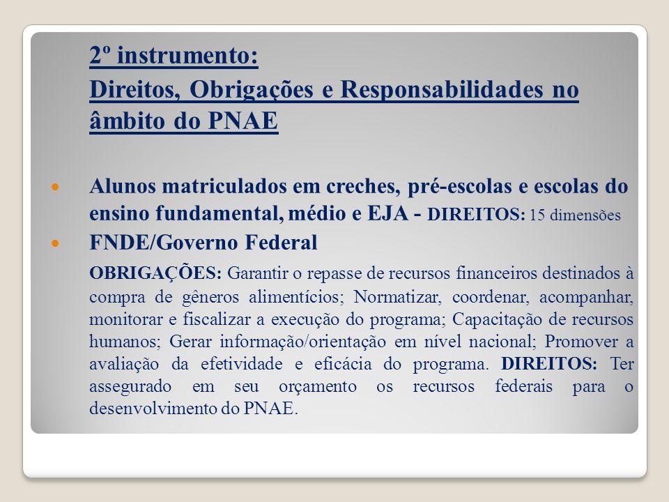 2º instrumento: Direitos, Obrigações e Responsabilidades no âmbito do PNAE Alunos matriculados em creches, pré-escolas e escolas do ensino fundamental