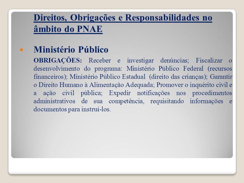 Direitos, Obrigações e Responsabilidades no âmbito do PNAE Ministério Público OBRIGAÇÕES: Receber e investigar denúncias; Fiscalizar o desenvolvimento