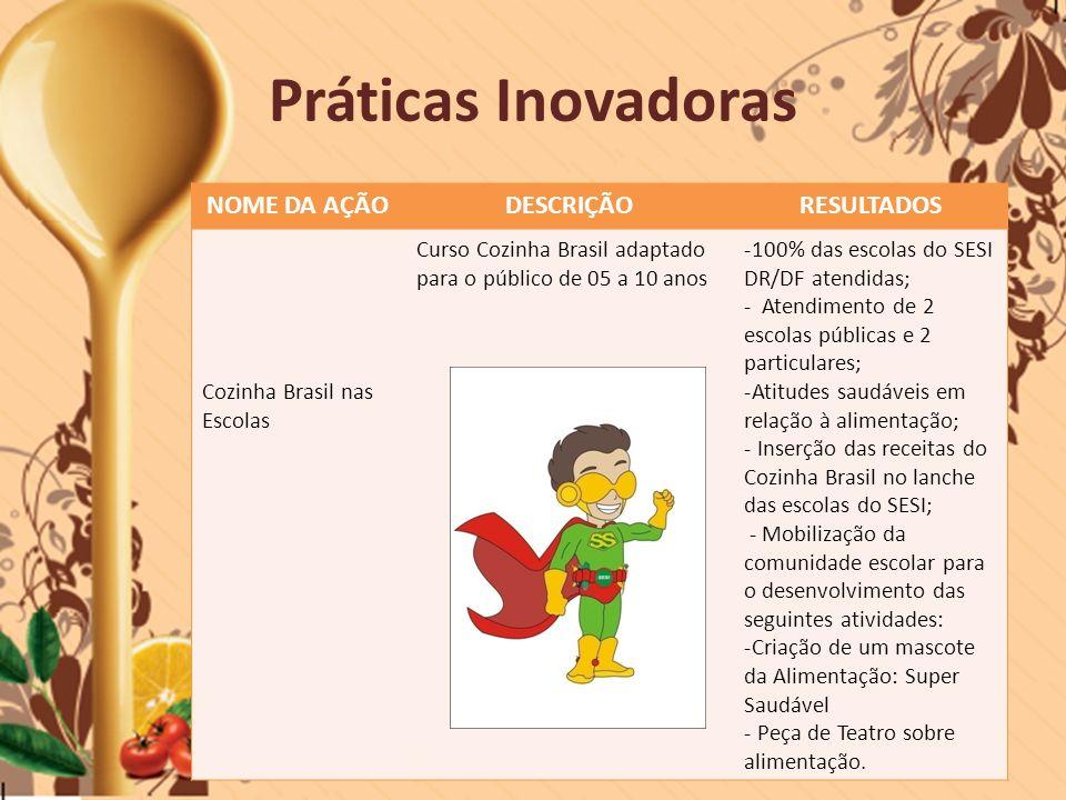 Práticas Inovadoras NOME DA AÇÃODESCRIÇÃORESULTADOS Cozinha Brasil nas Escolas Curso Cozinha Brasil adaptado para o público de 05 a 10 anos -100% das