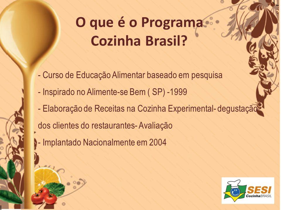 - Curso de Educação Alimentar baseado em pesquisa - Inspirado no Alimente-se Bem ( SP) -1999 - Elaboração de Receitas na Cozinha Experimental- degusta