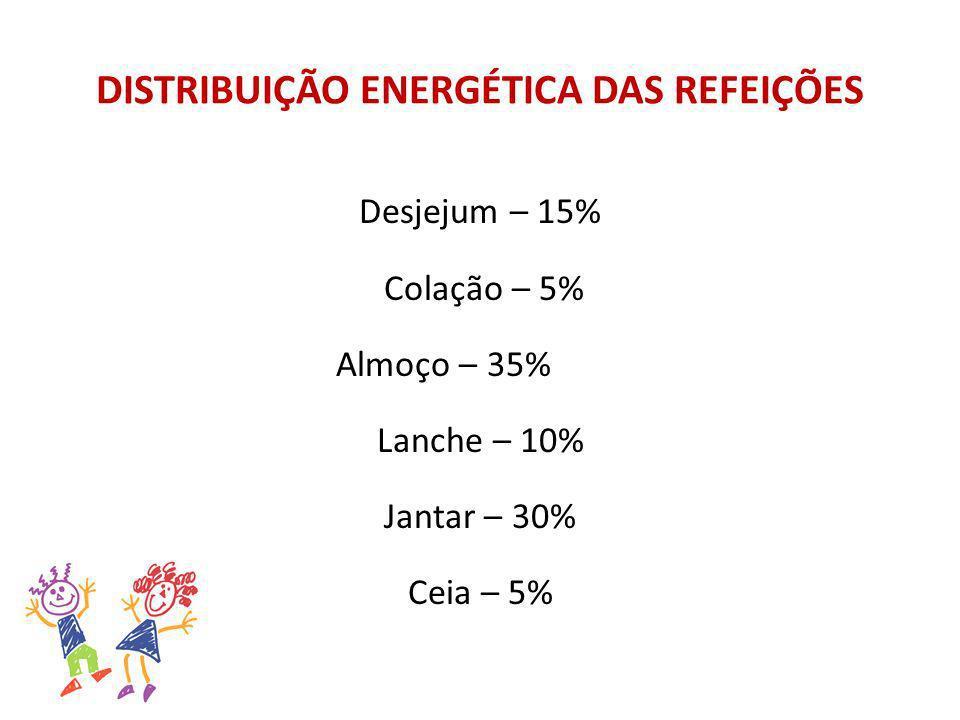 DISTRIBUIÇÃO ENERGÉTICA DAS REFEIÇÕES Desjejum – 15% Colação – 5% Almoço – 35% Lanche – 10% Jantar – 30% Ceia – 5%