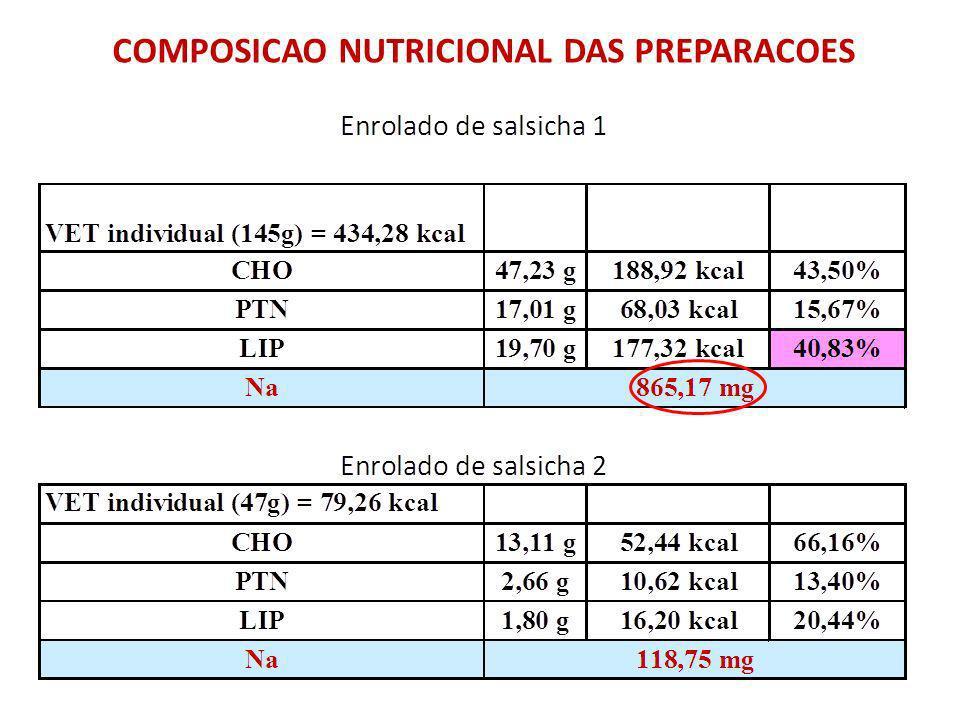 COMPOSICAO NUTRICIONAL DAS PREPARACOES