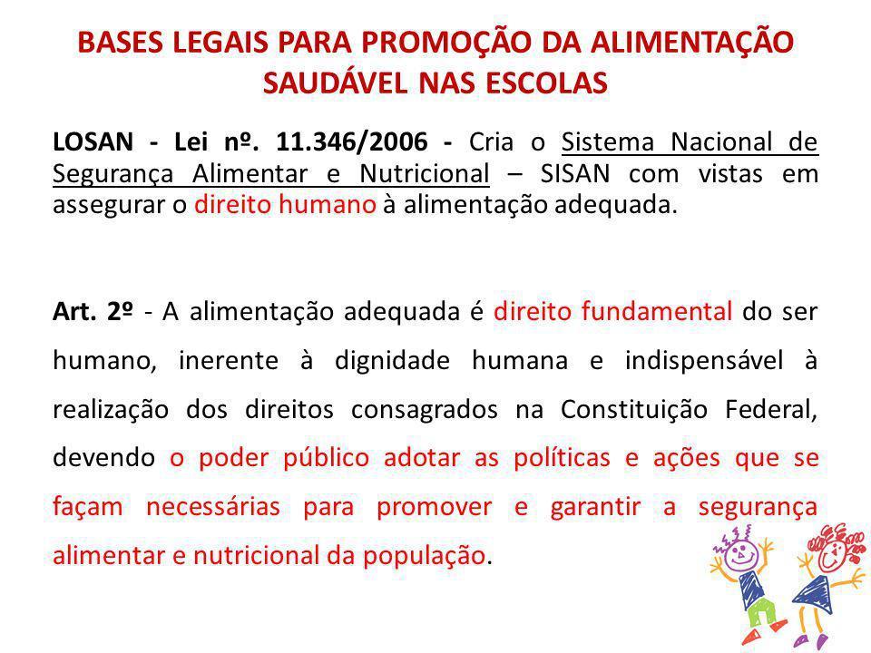 BASES LEGAIS PARA PROMOÇÃO DA ALIMENTAÇÃO SAUDÁVEL NAS ESCOLAS LOSAN - Lei nº. 11.346/2006 - Cria o Sistema Nacional de Segurança Alimentar e Nutricio
