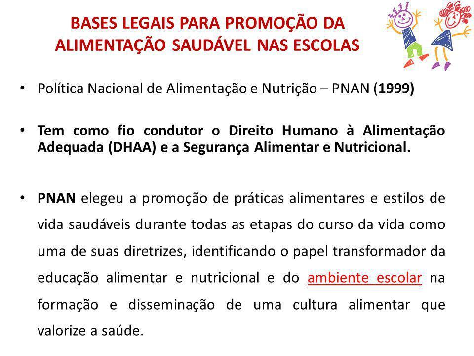 BASES LEGAIS PARA PROMOÇÃO DA ALIMENTAÇÃO SAUDÁVEL NAS ESCOLAS Política Nacional de Alimentação e Nutrição – PNAN (1999) Tem como fio condutor o Direi