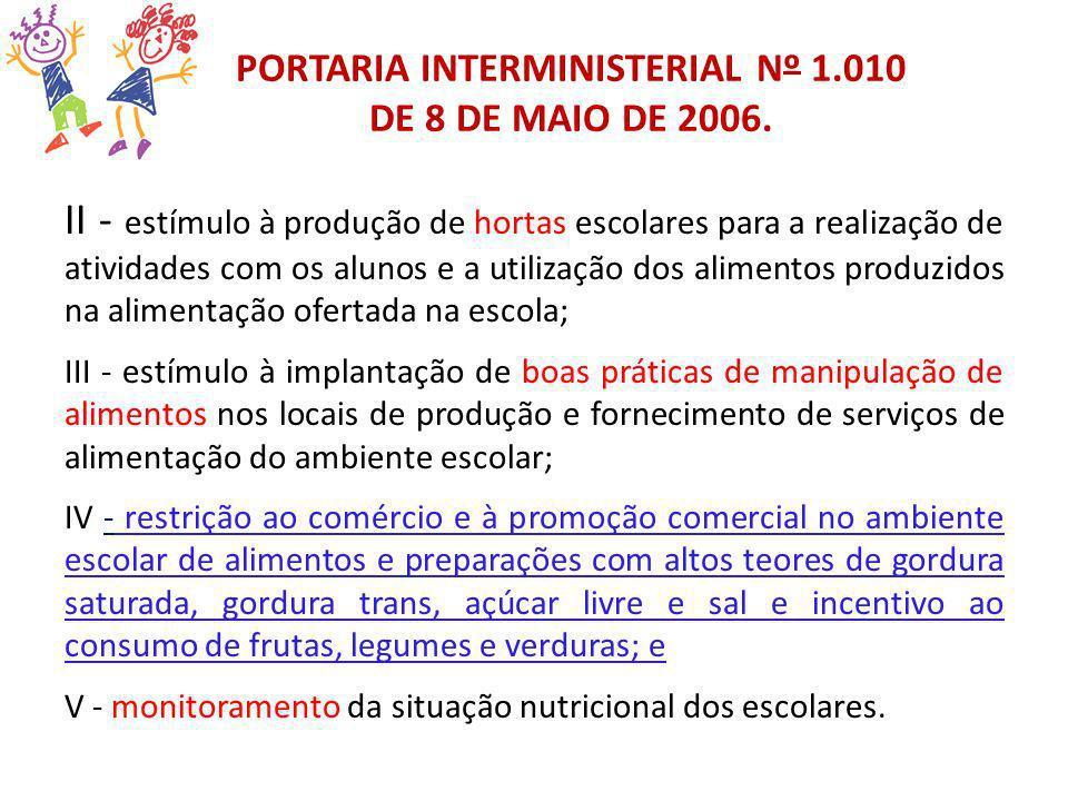 PORTARIA INTERMINISTERIAL Nº 1.010 DE 8 DE MAIO DE 2006. II - estímulo à produção de hortas escolares para a realização de atividades com os alunos e