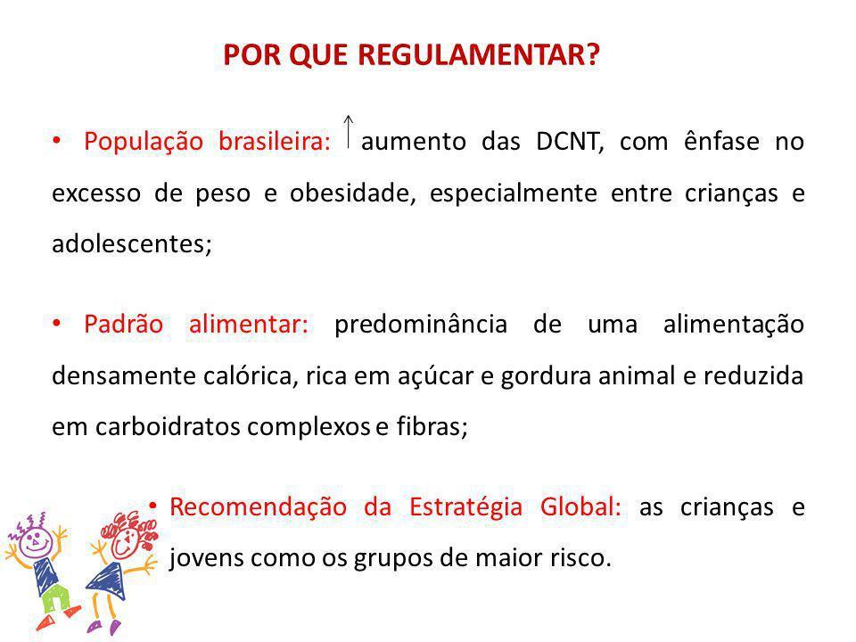 POR QUE REGULAMENTAR? População brasileira: aumento das DCNT, com ênfase no excesso de peso e obesidade, especialmente entre crianças e adolescentes;