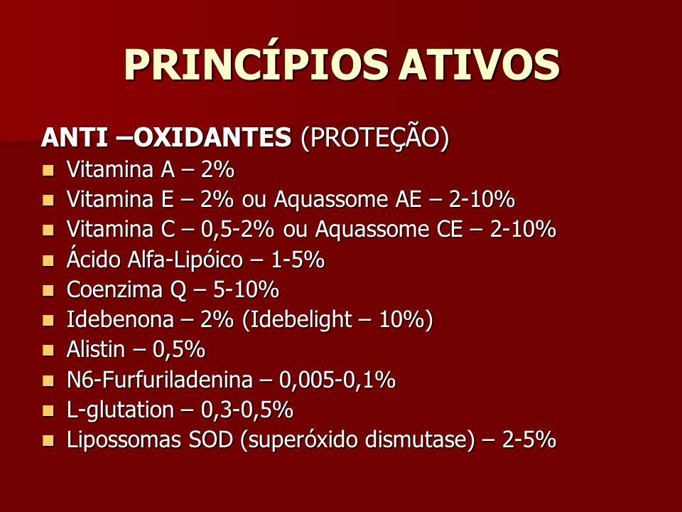 PRINCÍPIOS ATIVOS ANTI –OXIDANTES (PROTEÇÃO) Vitamina A – 2% Vitamina A – 2% Vitamina E – 2% ou Aquassome AE – 2-10% Vitamina E – 2% ou Aquassome AE –