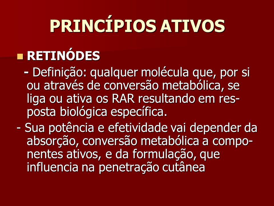 PRINCÍPIOS ATIVOS RETINÓDES RETINÓDES - Definição: qualquer molécula que, por si ou através de conversão metabólica, se liga ou ativa os RAR resultand