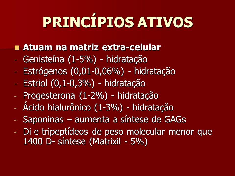 PRINCÍPIOS ATIVOS Atuam na matriz extra-celular Atuam na matriz extra-celular - Genisteína (1-5%) - hidratação - Estrógenos (0,01-0,06%) - hidratação