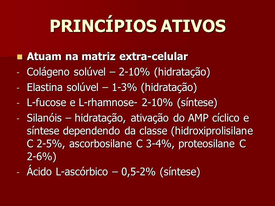 PRINCÍPIOS ATIVOS Atuam na matriz extra-celular Atuam na matriz extra-celular - Colágeno solúvel – 2-10% (hidratação) - Elastina solúvel – 1-3% (hidra